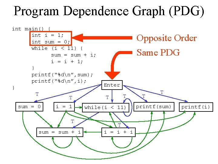Program Dependence Graph (PDG) int main() { int i = 1; int sum =