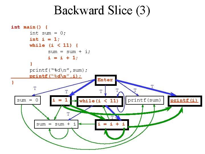 Backward Slice (3) int main() { int sum = 0; int i = 1;