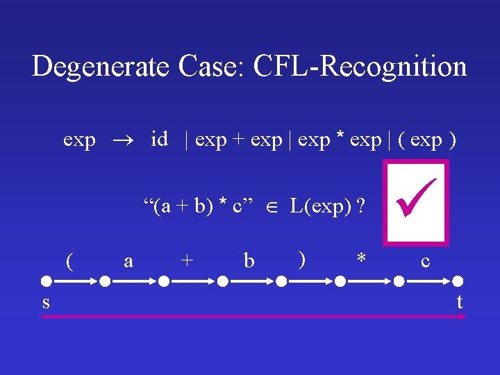 Degenerate Case: CFL-Recognition exp id | exp + exp | exp * exp |