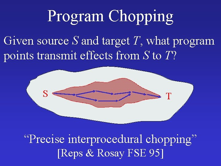 Program Chopping Given source S and target T, what program points transmit effects from