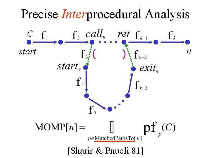 Precise Interprocedural Analysis ret C start ( ) [Sharir & Pnueli 81] n