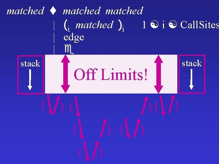matched | | | matched (i matched )i 1 i Call. Sites edge stack