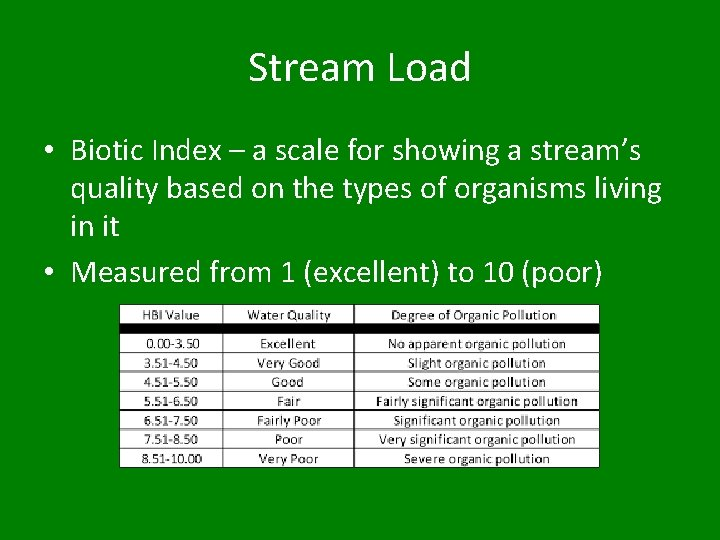 Stream Load • Biotic Index – a scale for showing a stream's quality based