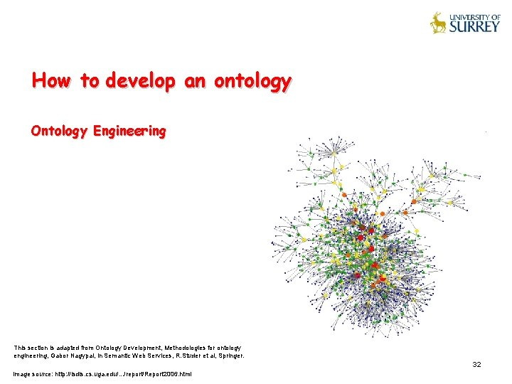 How to develop an ontology Ontology Engineering This section is adapted from Ontology Development,