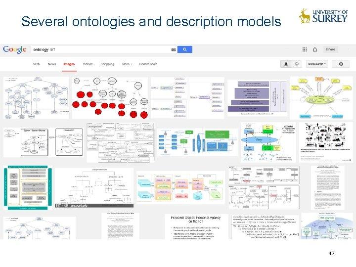 Several ontologies and description models 47