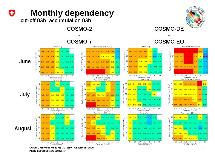 Monthly dependency cut-off 03 h, accumulation 03 h COSMO-2 - COSMO-7 COSMO-DE - COSMO-EU