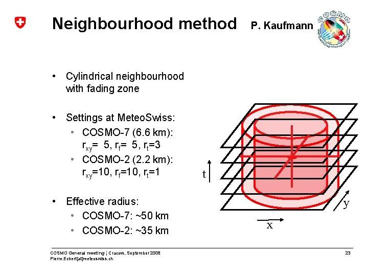 Neighbourhood method P. Kaufmann • Cylindrical neighbourhood with fading zone • Settings at Meteo.