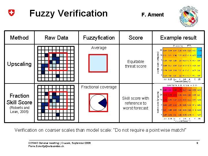 Fuzzy Verification F. Ament Method Raw Data Fuzzyfication Score Example result Average X Upscaling