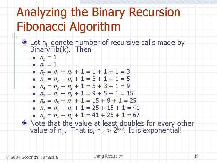 Analyzing the Binary Recursion Fibonacci Algorithm Let nk denote number of recursive calls made