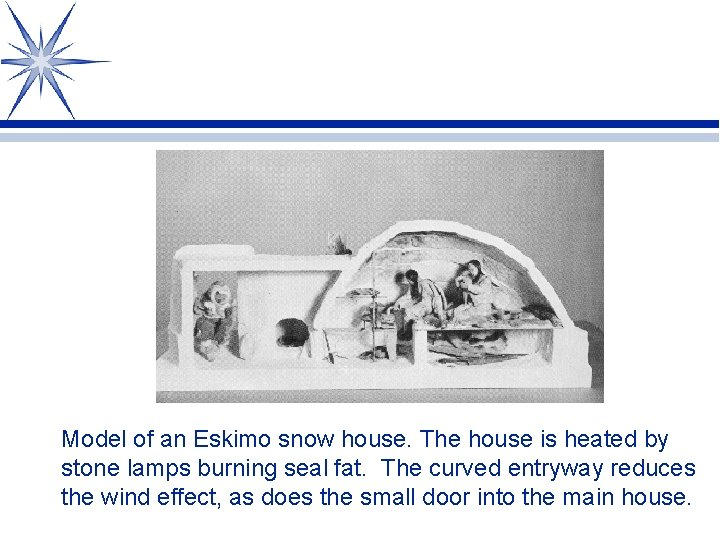Model of an Eskimo snow house. The house is heated by stone lamps burning