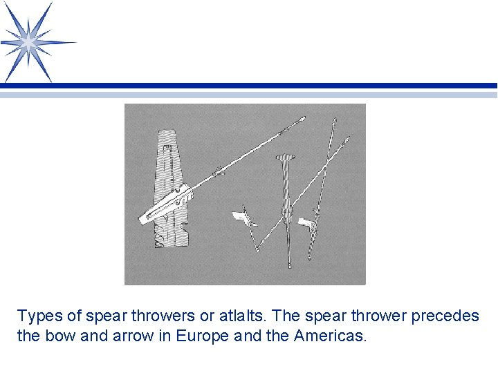 Types of spear throwers or atlalts. The spear thrower precedes the bow and arrow
