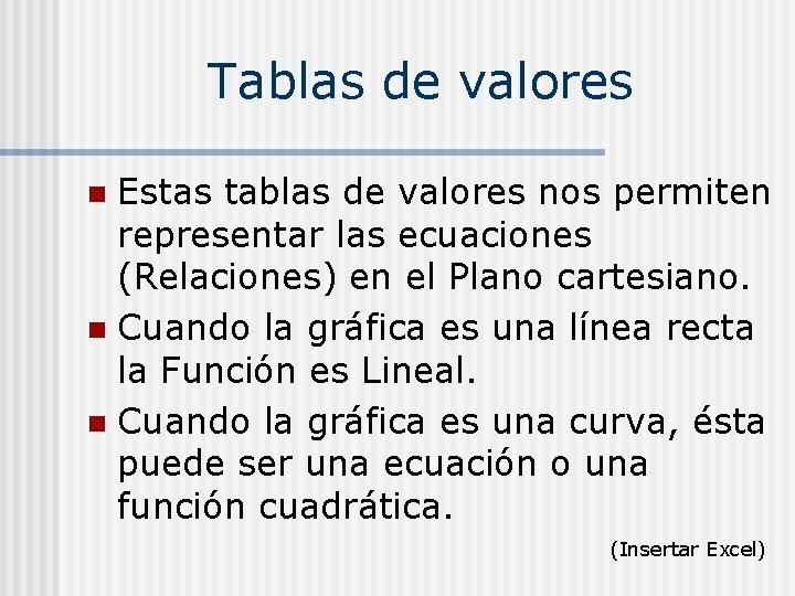 Tablas de valores Estas tablas de valores nos permiten representar las ecuaciones (Relaciones) en