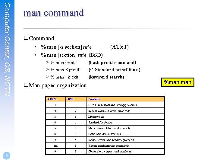 Computer Center, CS, NCTU man command q. Command • % man [-s section] title