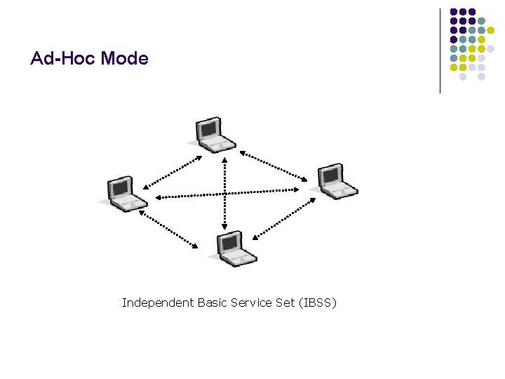 Ad-Hoc Mode Independent Basic Service Set (IBSS)