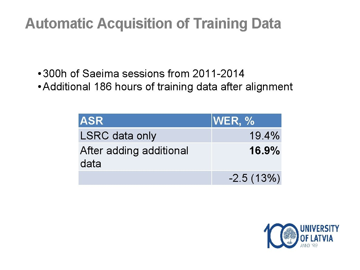 Automatic Acquisition of Training Data • 300 h of Saeima sessions from 2011 -2014