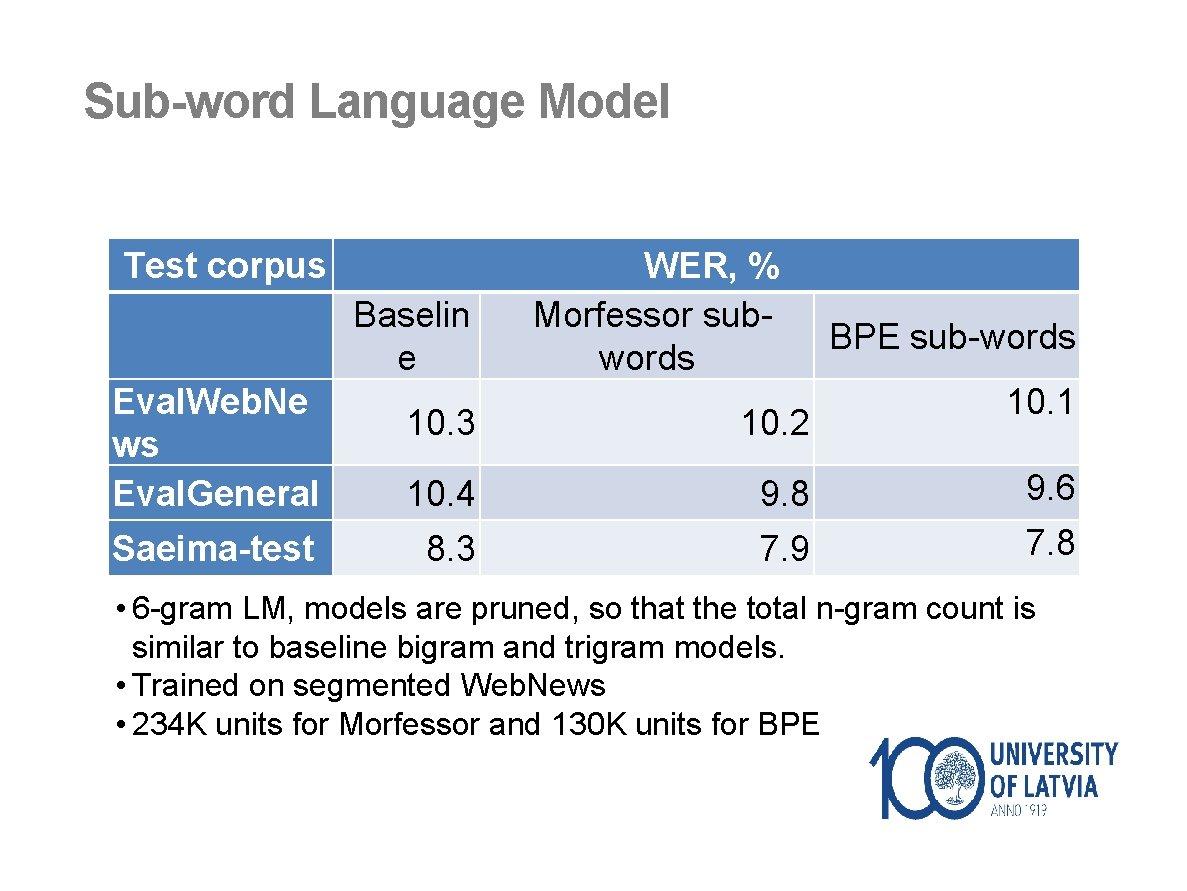 Sub-word Language Model Test corpus Eval. Web. Ne ws Eval. General Saeima-test Baselin e