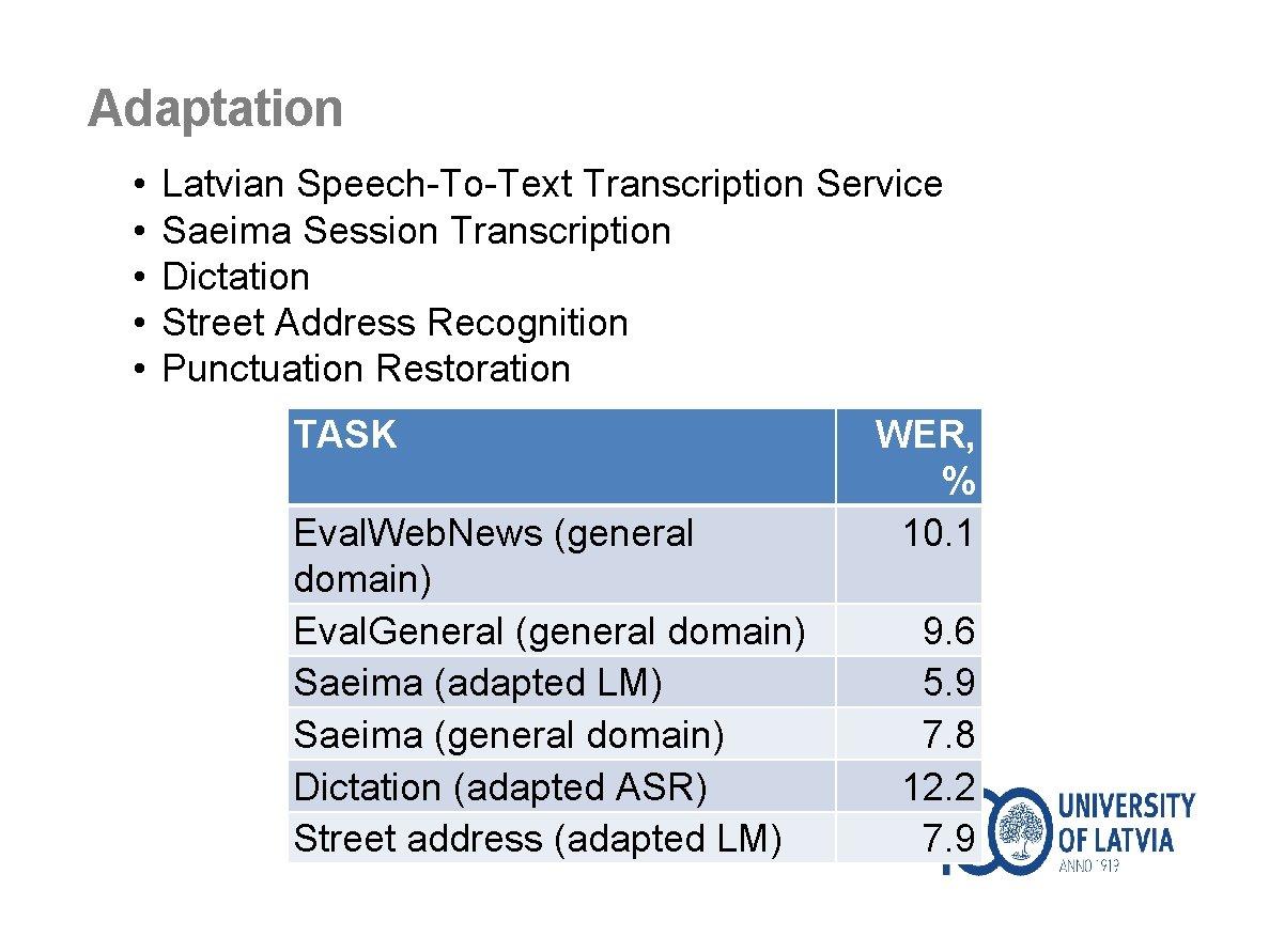 Adaptation • • • Latvian Speech-To-Text Transcription Service Saeima Session Transcription Dictation Street Address