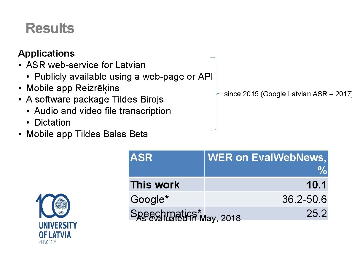 Results Applications • ASR web-service for Latvian • Publicly available using a web-page or