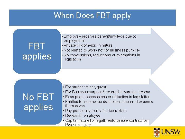 When Does FBT apply FBT applies No FBT applies • Employee receives benefit/privilege due
