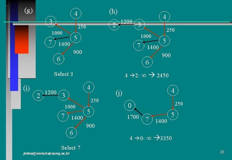 (g) (h) 4 3 2 250 1000 1200 6 4 2: Select 3 (i)
