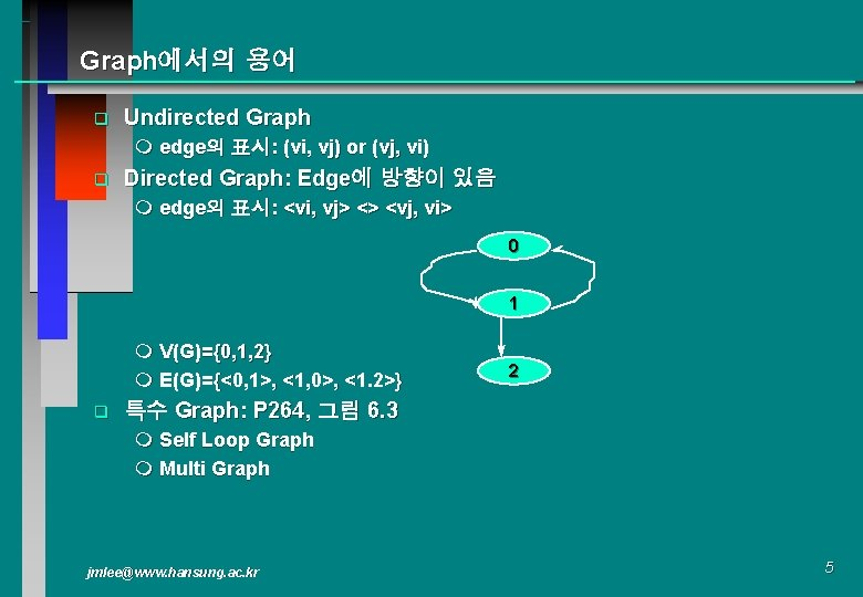 Graph에서의 용어 q Undirected Graph m edge의 표시: (vi, vj) or (vj, vi) q