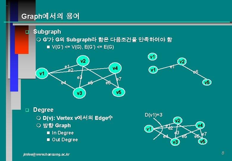 Graph에서의 용어 q Subgraph m G'가 G의 Subgraph라 함은 다음조건을 만족하여야 함 n V(G')