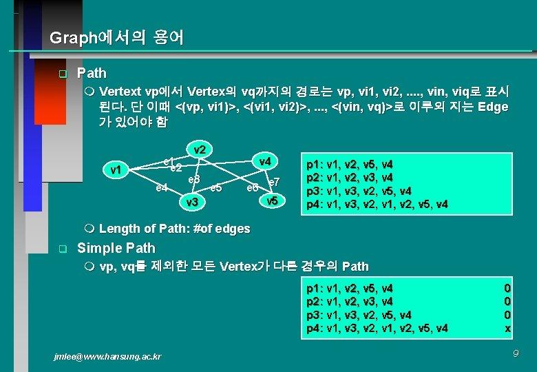 Graph에서의 용어 q Path m Vertext vp에서 Vertex의 vq까지의 경로는 vp, vi 1, vi