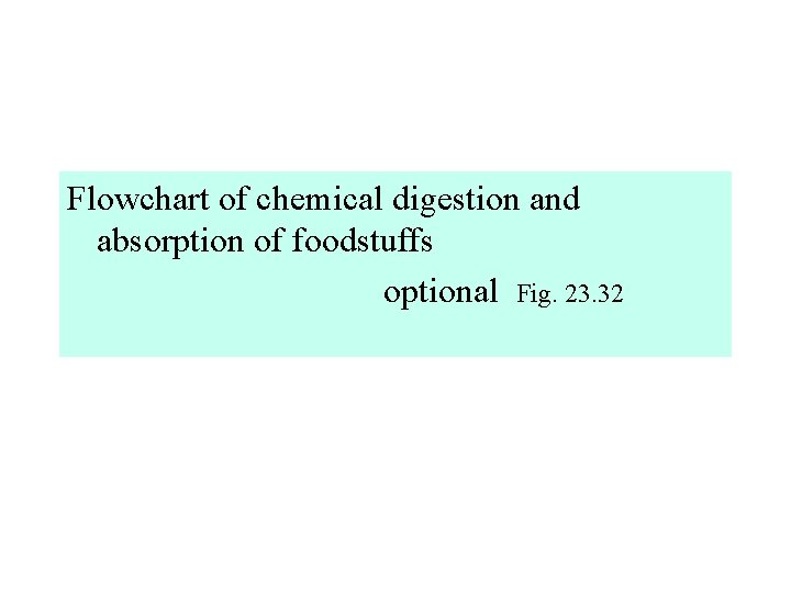 Flowchart of chemical digestion and absorption of foodstuffs optional Fig. 23. 32