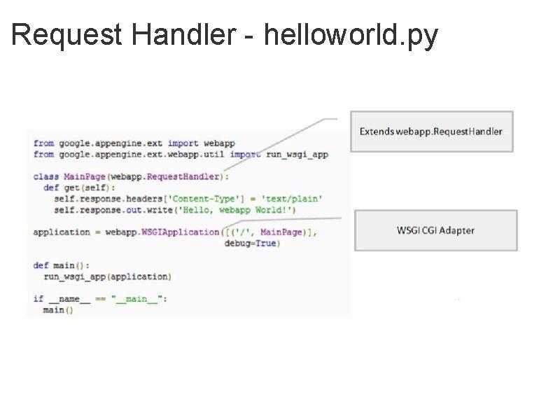 Request Handler - helloworld. py