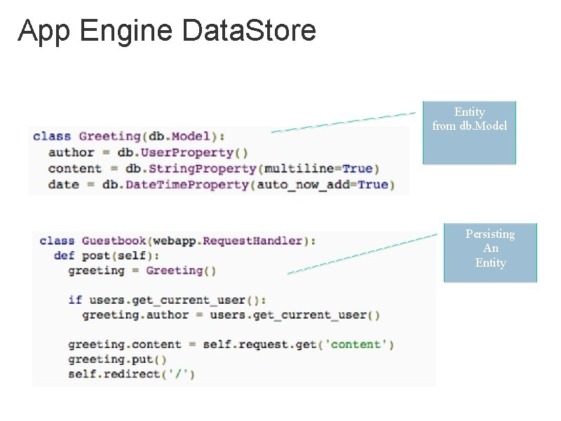 App Engine Data. Store Entity from db. Model Persisting An Entity