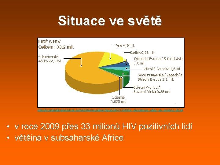 Situace ve světě http: //socialmarketing. blogs. com/photos/uncategorized/2007/11/20/hiv_prevalence_rates_un_revision_20. gif • v roce 2009 přes 33