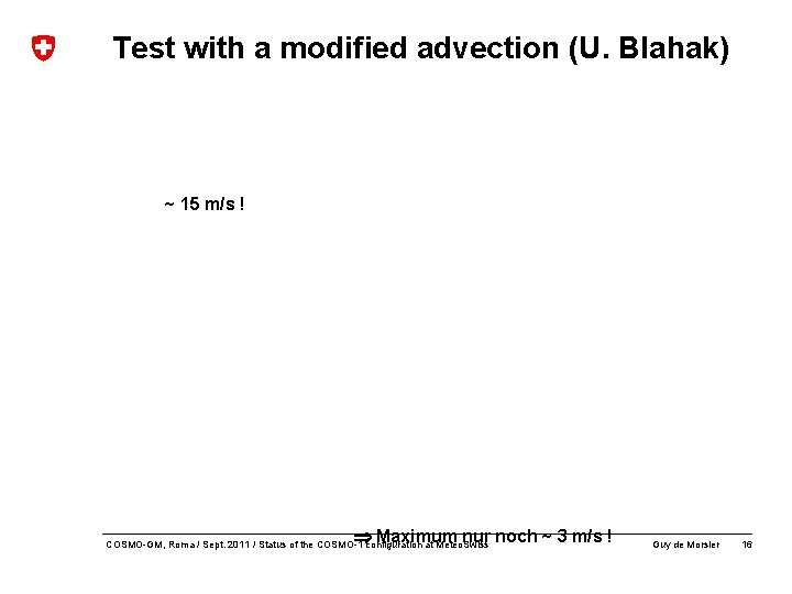 Test with a modified advection (U. Blahak) ~ 15 m/s ! Maximum nur noch