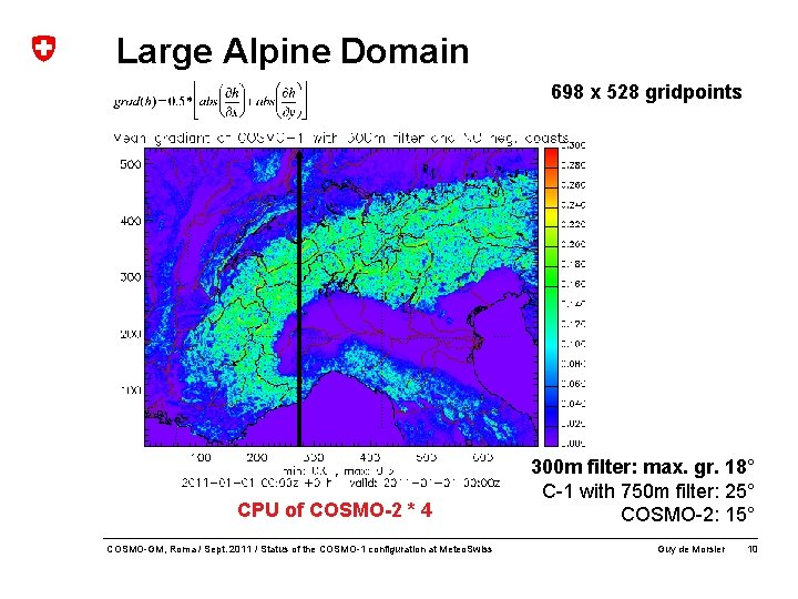 Large Alpine Domain 698 x 528 gridpoints CPU of COSMO-2 * 4 COSMO-GM, Roma