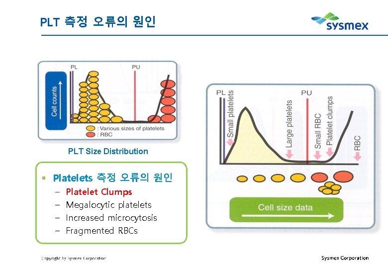 PLT 측정 오류의 원인 PLT Size Distribution § Platelets 측정 오류의 원인 – –
