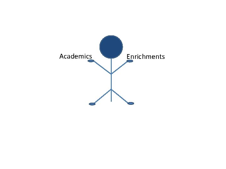 Academics Enrichments