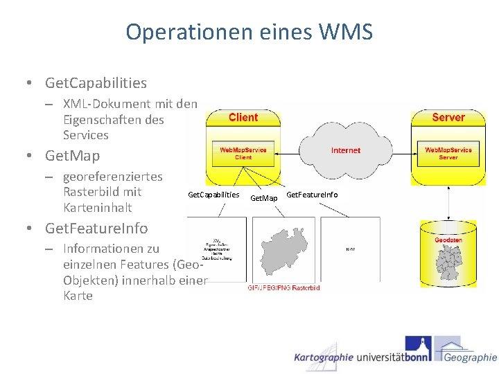 Operationen eines WMS • Get. Capabilities – XML-Dokument mit den Eigenschaften des Services •