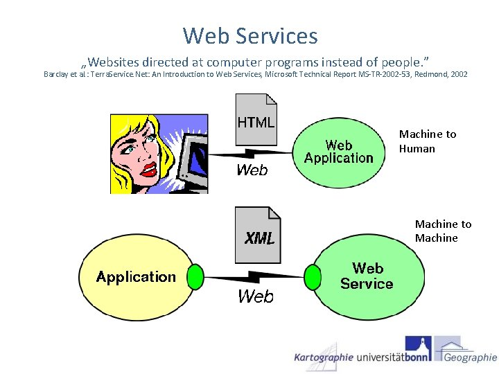 """Web Services """"Websites directed at computer programs instead of people. """" Barclay et al."""