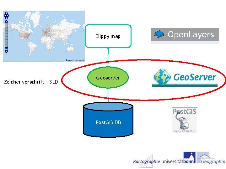 Slippy map Zeichenvorschrift - SLD Geoserver Post. GIS DB