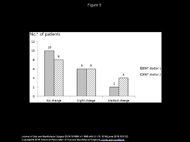 Figure 5 Journal of Oral and Maxillofacial Surgery 2018 761998. e 1 -1998. e