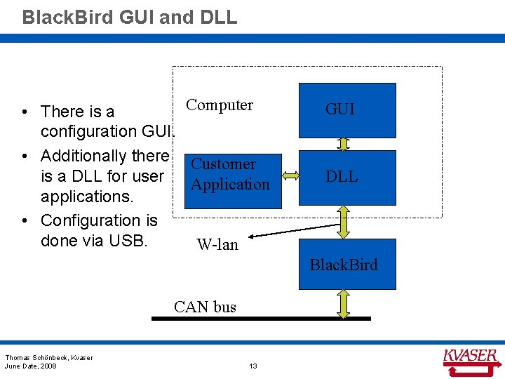 Black. Bird GUI and DLL Computer • There is a configuration GUI. • Additionally