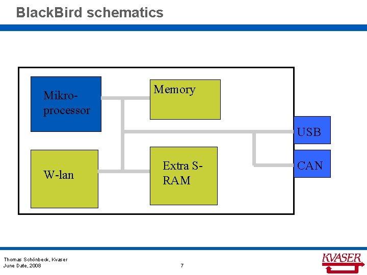Black. Bird schematics Mikroprocessor Memory USB W-lan Thomas Schönbeck, Kvaser June Date, 2008 Extra