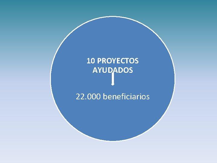 10 PROYECTOS AYUDADOS 22. 000 beneficiarios