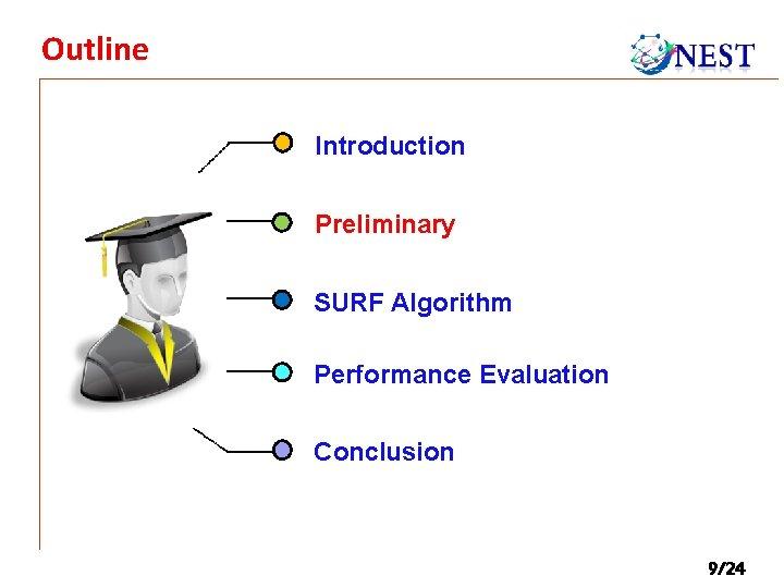 Outline Introduction Preliminary SURF Algorithm Performance Evaluation Conclusion 9/24