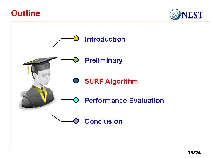 Outline Introduction Preliminary SURF Algorithm Performance Evaluation Conclusion 13/24