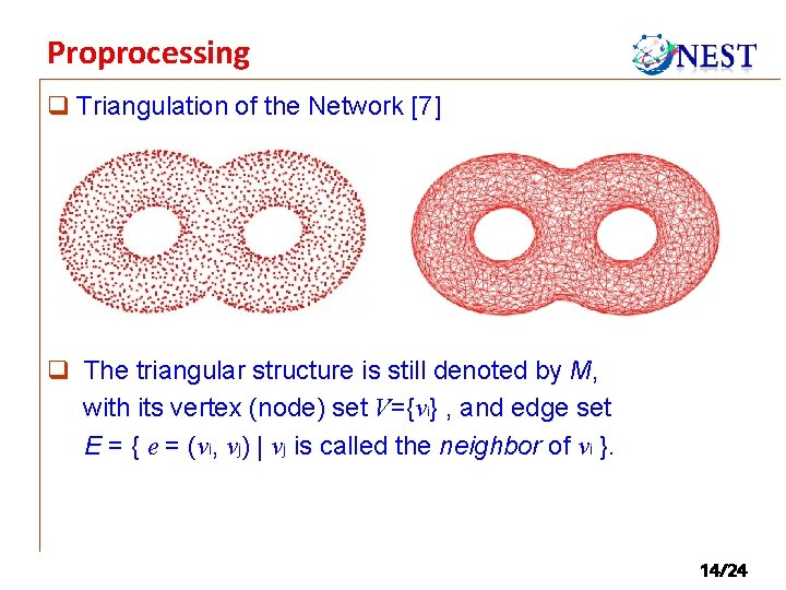 Proprocessing q Triangulation of the Network [7] q The triangular structure is still denoted