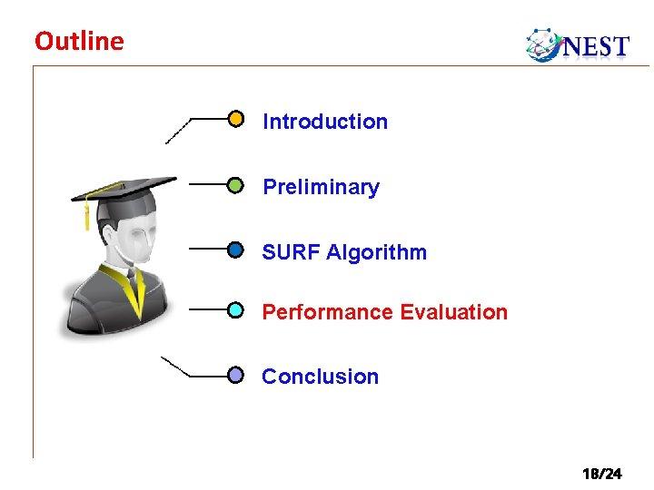 Outline Introduction Preliminary SURF Algorithm Performance Evaluation Conclusion 18/24