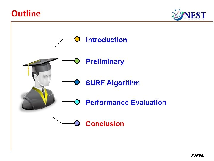 Outline Introduction Preliminary SURF Algorithm Performance Evaluation Conclusion 22/24