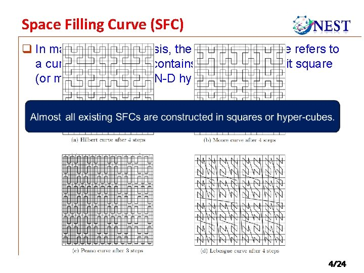 Space Filling Curve (SFC) q In mathematical analysis, the space filling curve refers to
