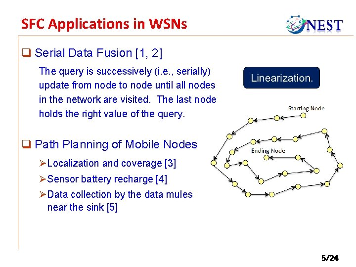 SFC Applications in WSNs q Serial Data Fusion [1, 2] The query is successively