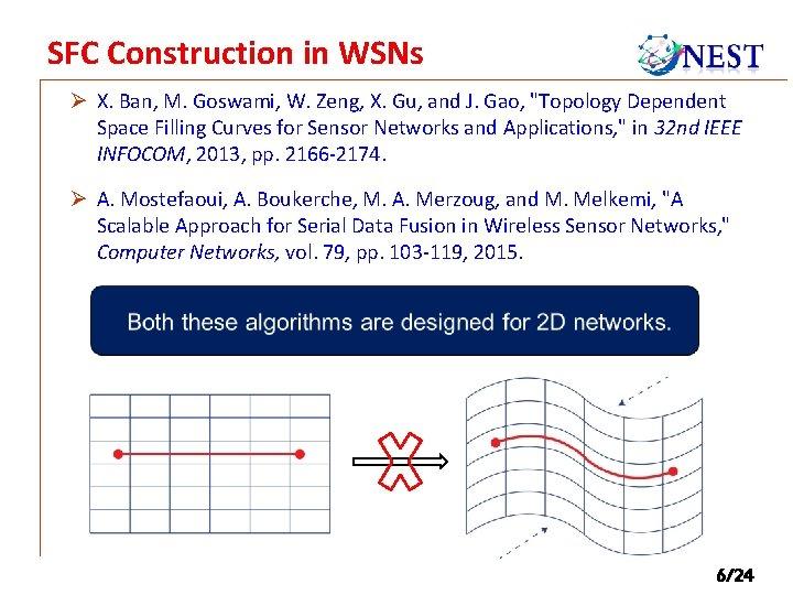 SFC Construction in WSNs Ø X. Ban, M. Goswami, W. Zeng, X. Gu, and